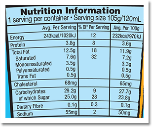 Nutrition Facts Label for Cotton Candy