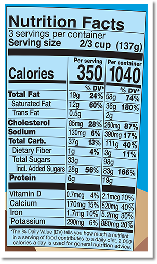 Nutrition Facts Label for Cookies & Cream Cheesecake Core
