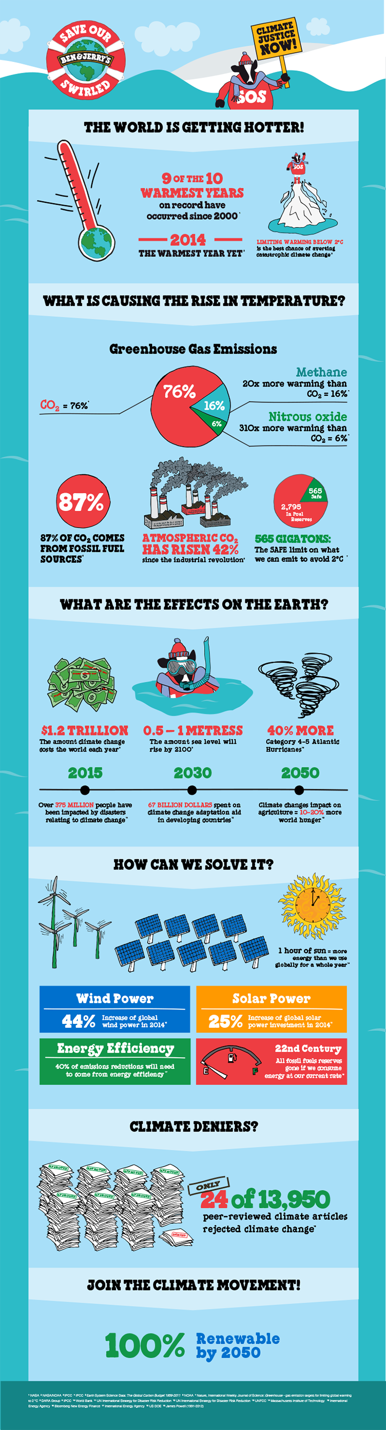 BJ_ClimateChange_Infographic_English-(United-Kingdom)_TypeSet.png